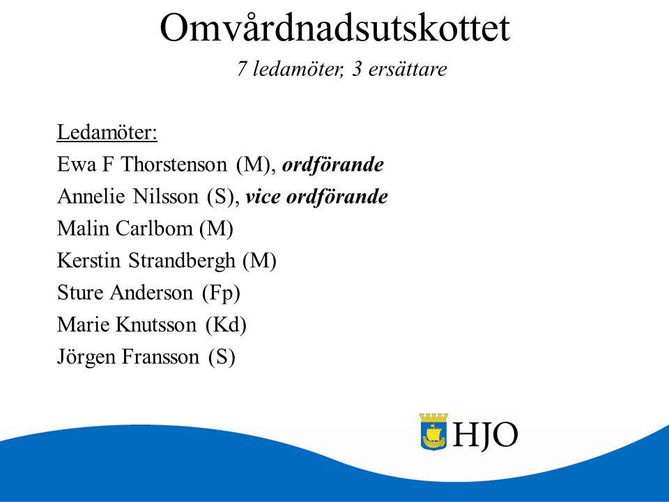 Omvårdnadsutskottet Ledamöter: Ewa F Thorstenson (M), ordförande Annelie Nilsson (S), vice ordförande Malin Carlbom (M) Kerstin Strandbergh (M) Sture