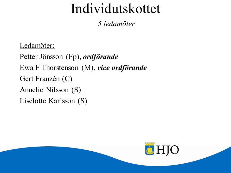 Individutskottet Ledamöter: Petter Jönsson (Fp), ordförande Ewa F Thorstenson (M), vice ordförande Gert Franzén (C) Annelie Nilsson (S) Liselotte Karl