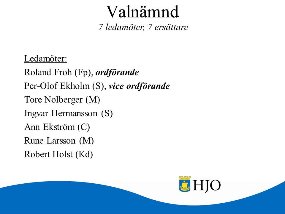 Valnämnd Ledamöter: Roland Froh (Fp), ordförande Per-Olof Ekholm (S), vice ordförande Tore Nolberger (M) Ingvar Hermansson (S) Ann Ekström (C) Rune La