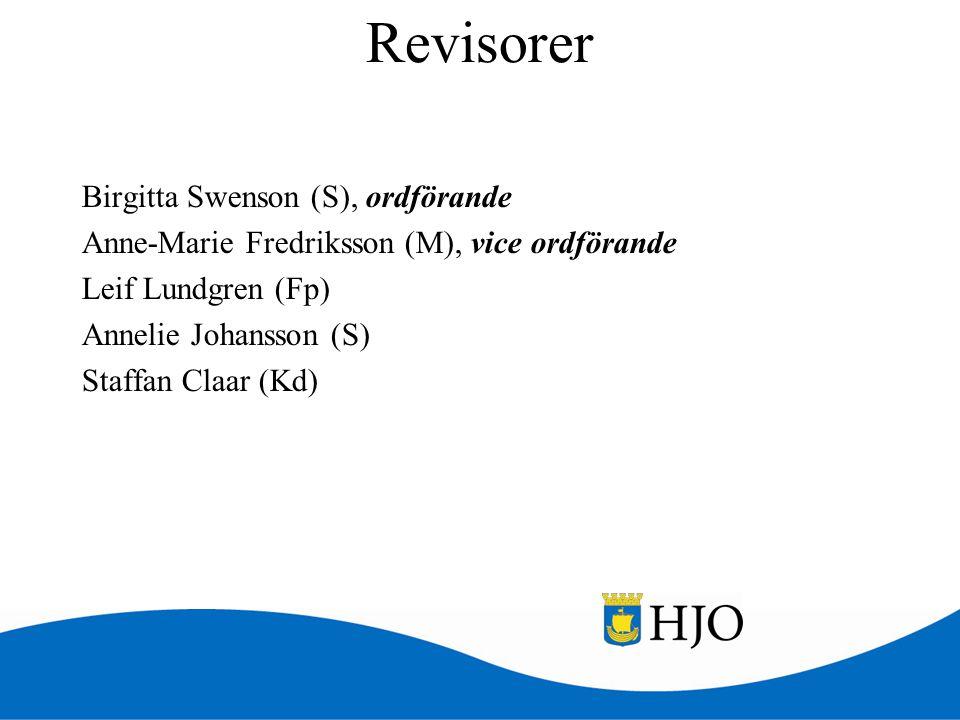 Revisorer Birgitta Swenson (S), ordförande Anne-Marie Fredriksson (M), vice ordförande Leif Lundgren (Fp) Annelie Johansson (S) Staffan Claar (Kd)