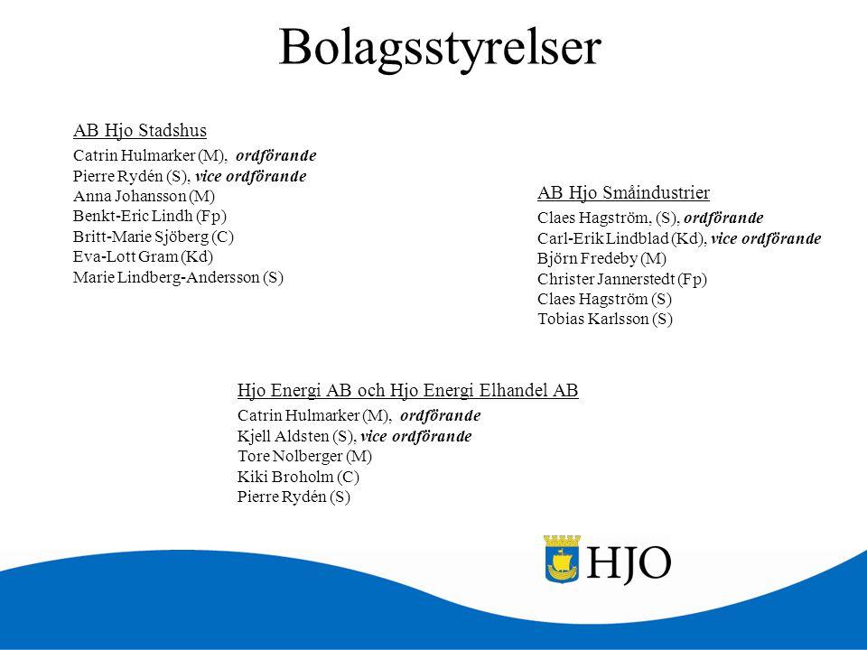 Bolagsstyrelser AB Hjo Stadshus Catrin Hulmarker (M), ordförande Pierre Rydén (S), vice ordförande Anna Johansson (M) Benkt-Eric Lindh (Fp) Britt-Mari