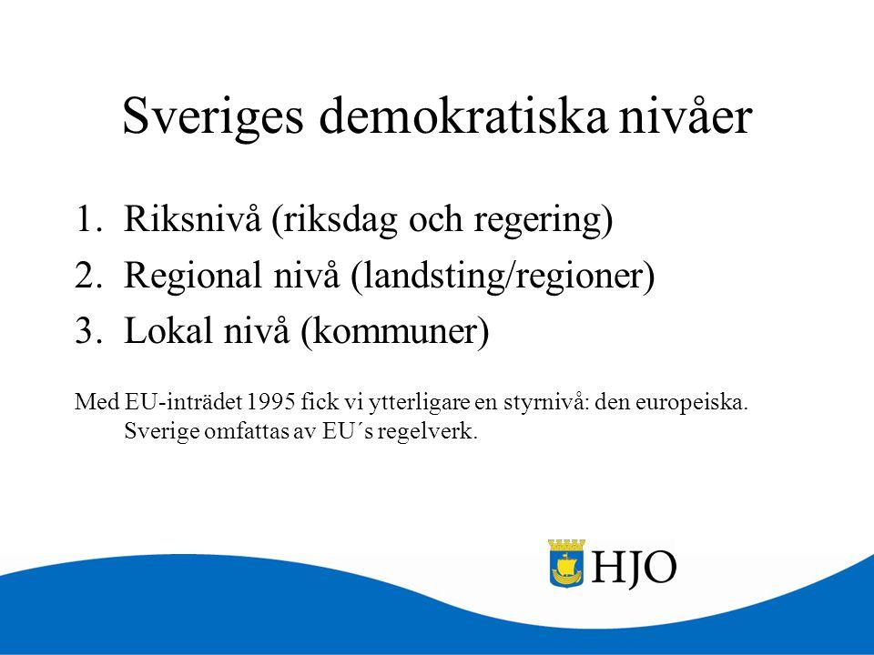 Sveriges demokratiska nivåer 1.Riksnivå (riksdag och regering) 2.Regional nivå (landsting/regioner) 3.Lokal nivå (kommuner) Med EU-inträdet 1995 fick