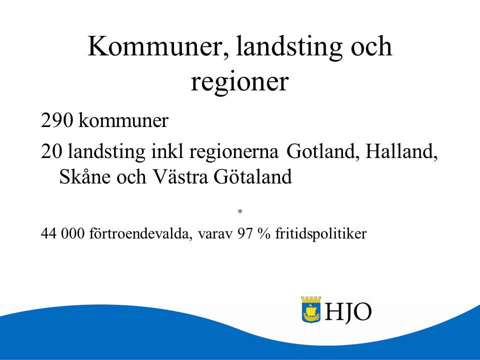 Kommuner, landsting och regioner 290 kommuner 20 landsting inkl regionerna Gotland, Halland, Skåne och Västra Götaland * 44 000 förtroendevalda, varav