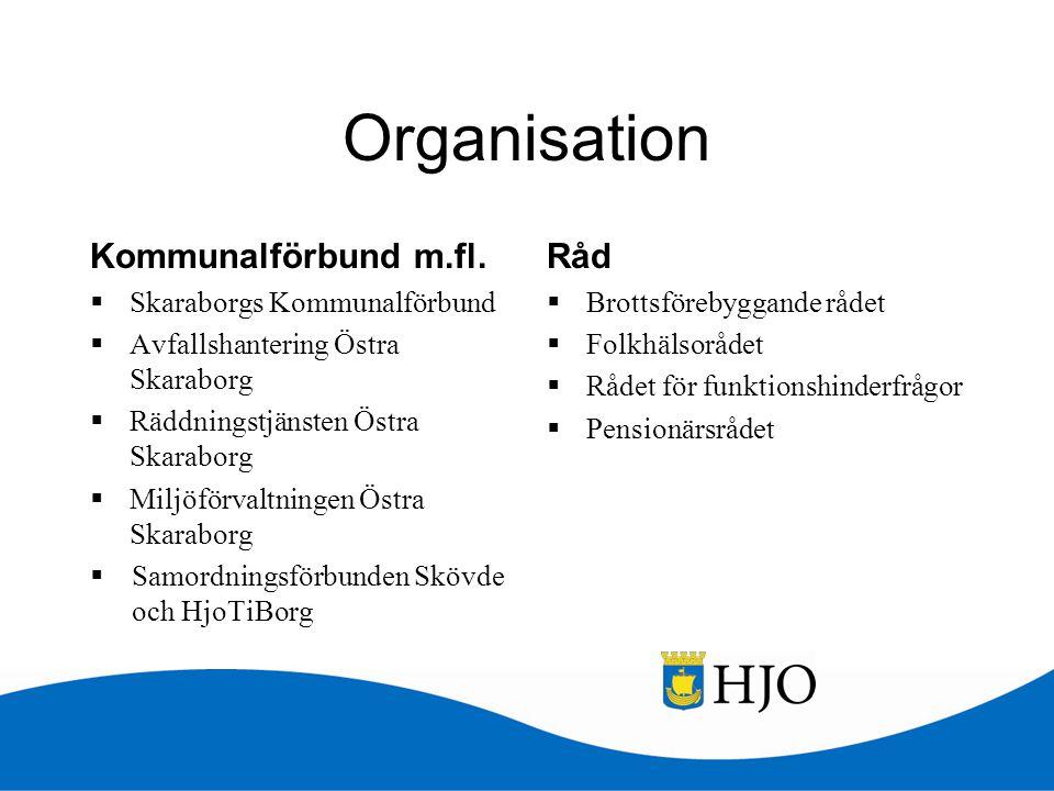 Organisation Kommunalförbund m.fl.  Skaraborgs Kommunalförbund  Avfallshantering Östra Skaraborg  Räddningstjänsten Östra Skaraborg  Miljöförvaltn