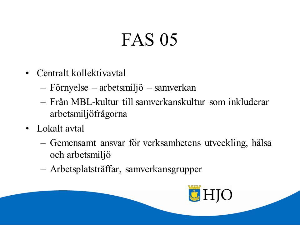 FAS 05 •Centralt kollektivavtal –Förnyelse – arbetsmiljö – samverkan –Från MBL-kultur till samverkanskultur som inkluderar arbetsmiljöfrågorna •Lokalt