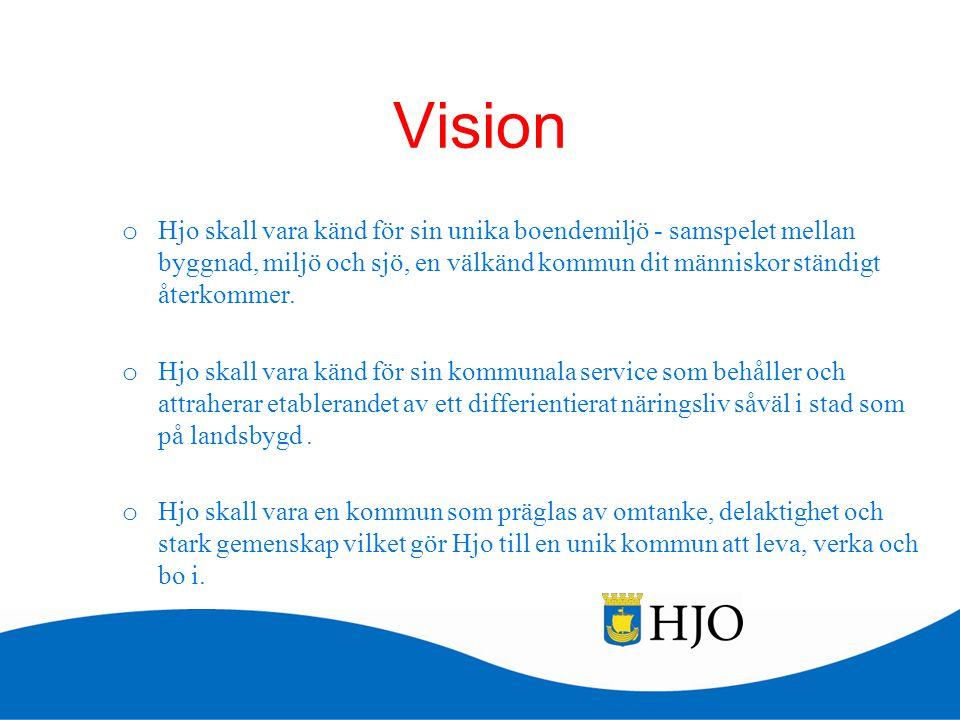 Vision o Hjo skall vara känd för sin unika boendemiljö - samspelet mellan byggnad, miljö och sjö, en välkänd kommun dit människor ständigt återkommer.