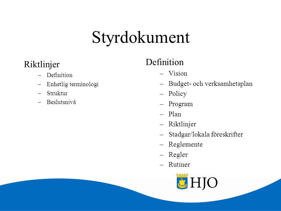 Styrdokument Riktlinjer –Definition –Enhetlig terminologi –Struktur –Beslutsnivå Definition –Vision –Budget- och verksamhetsplan –Policy –Program –Pla