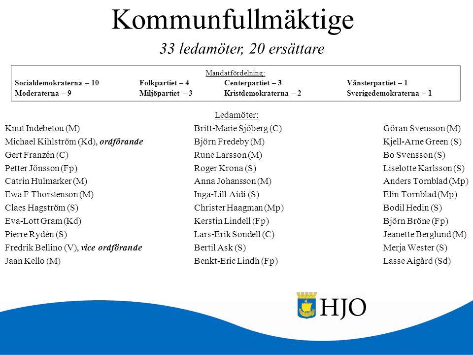 Kommunfullmäktige Ledamöter: Knut Indebetou (M)Britt-Marie Sjöberg (C)Göran Svensson (M) Michael Kihlström (Kd), ordförandeBjörn Fredeby (M)Kjell-Arne