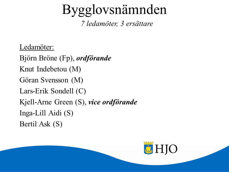 Bygglovsnämnden Ledamöter: Björn Bröne (Fp), ordförande Knut Indebetou (M) Göran Svensson (M) Lars-Erik Sondell (C) Kjell-Arne Green (S), vice ordföra