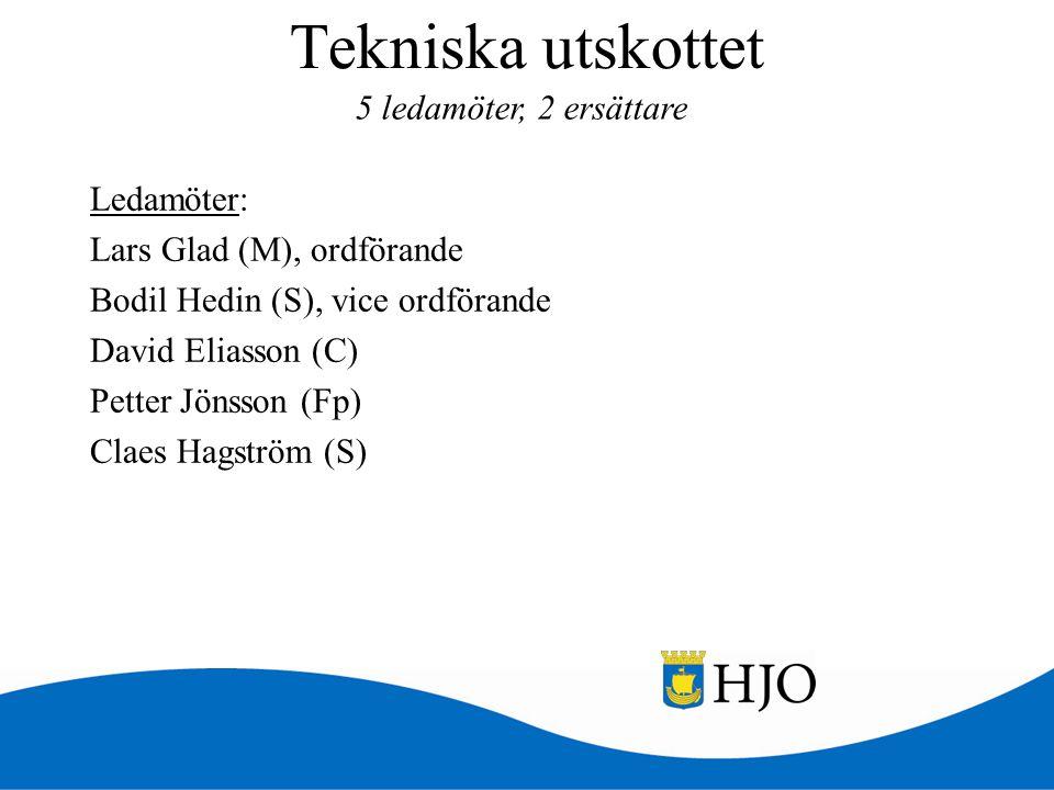 Tekniska utskottet Ledamöter: Lars Glad (M), ordförande Bodil Hedin (S), vice ordförande David Eliasson (C) Petter Jönsson (Fp) Claes Hagström (S) 5 l