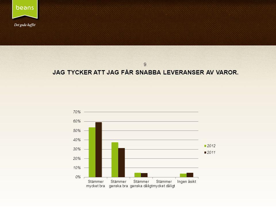 9. JAG TYCKER ATT JAG FÅR SNABBA LEVERANSER AV VAROR.