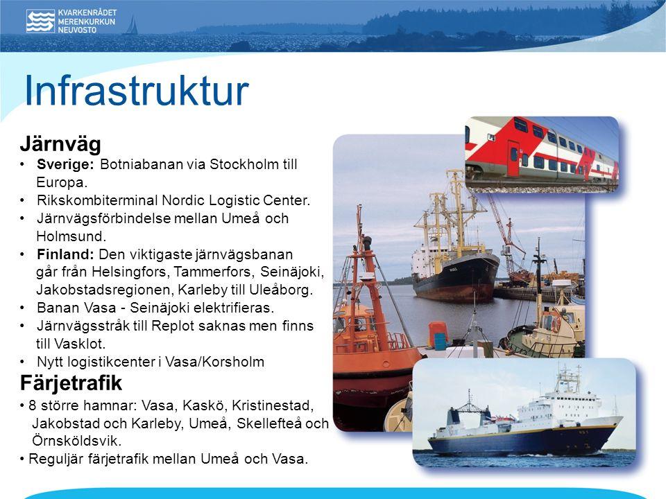 UMEÅ HAMN Järnväg • Sverige: Botniabanan via Stockholm till Europa. • Rikskombiterminal Nordic Logistic Center. • Järnvägsförbindelse mellan Umeå och