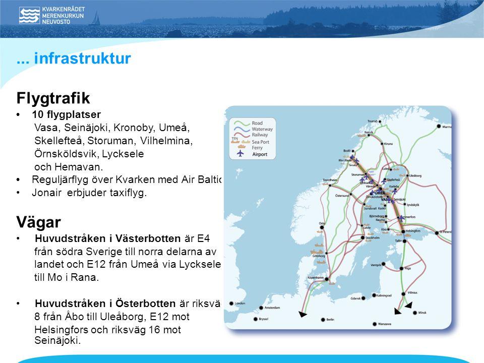 ... infrastruktur Flygtrafik • 10 flygplatser Vasa, Seinäjoki, Kronoby, Umeå, Skellefteå, Storuman, Vilhelmina, Örnsköldsvik, Lycksele och Hemavan. •