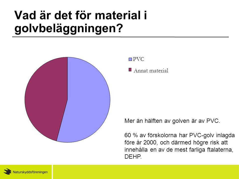 Vad är det för material i golvbeläggningen? Mer än hälften av golven är av PVC. 60 % av förskolorna har PVC-golv inlagda före år 2000, och därmed högr