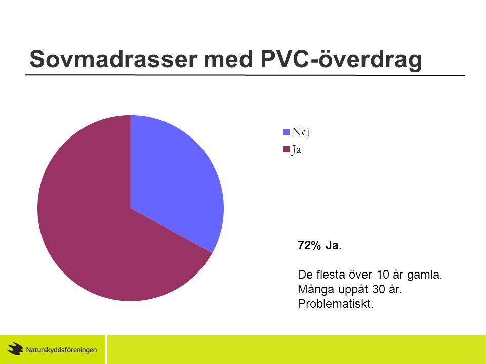 Sovmadrasser med PVC-överdrag 72% Ja. De flesta över 10 år gamla. Många uppåt 30 år. Problematiskt.