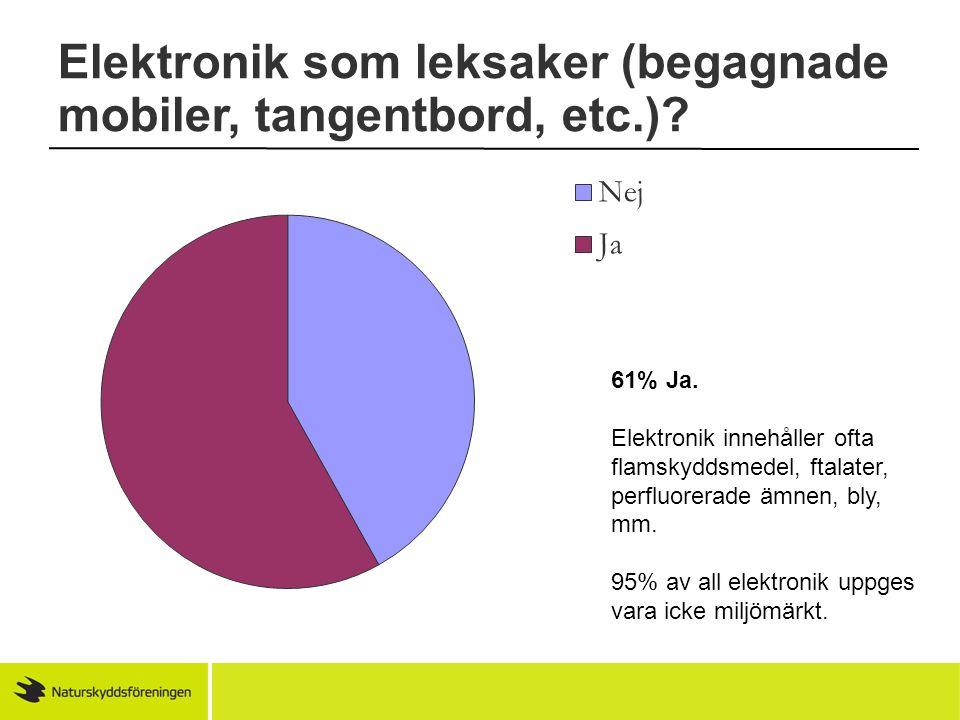 Elektronik som leksaker (begagnade mobiler, tangentbord, etc.)? 61% Ja. Elektronik innehåller ofta flamskyddsmedel, ftalater, perfluorerade ämnen, bly