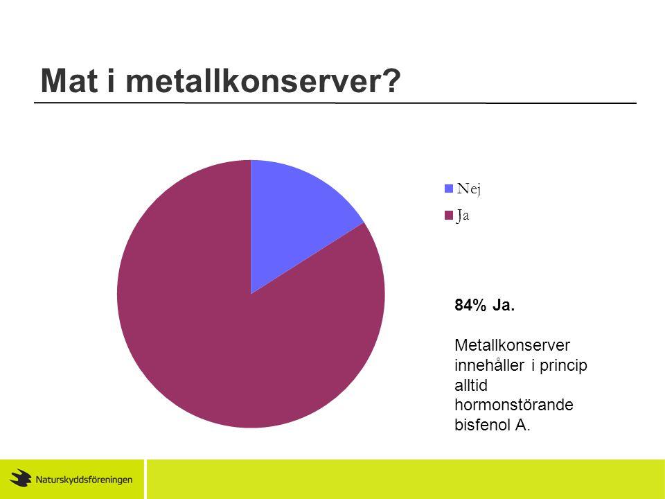 84% Ja. Metallkonserver innehåller i princip alltid hormonstörande bisfenol A.