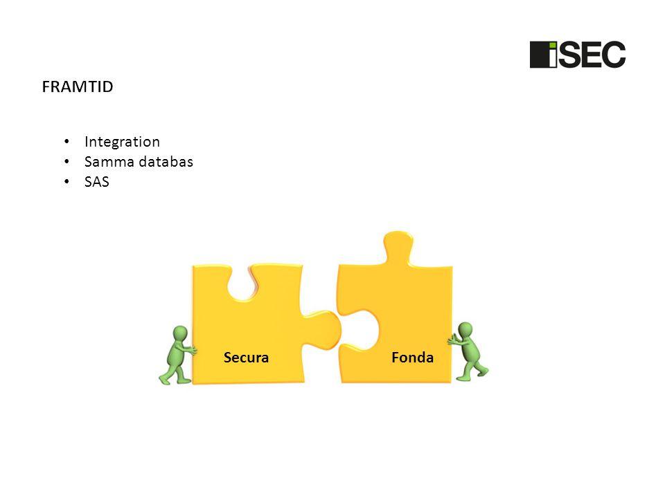 • Integration • Samma databas • SAS SecuraFonda