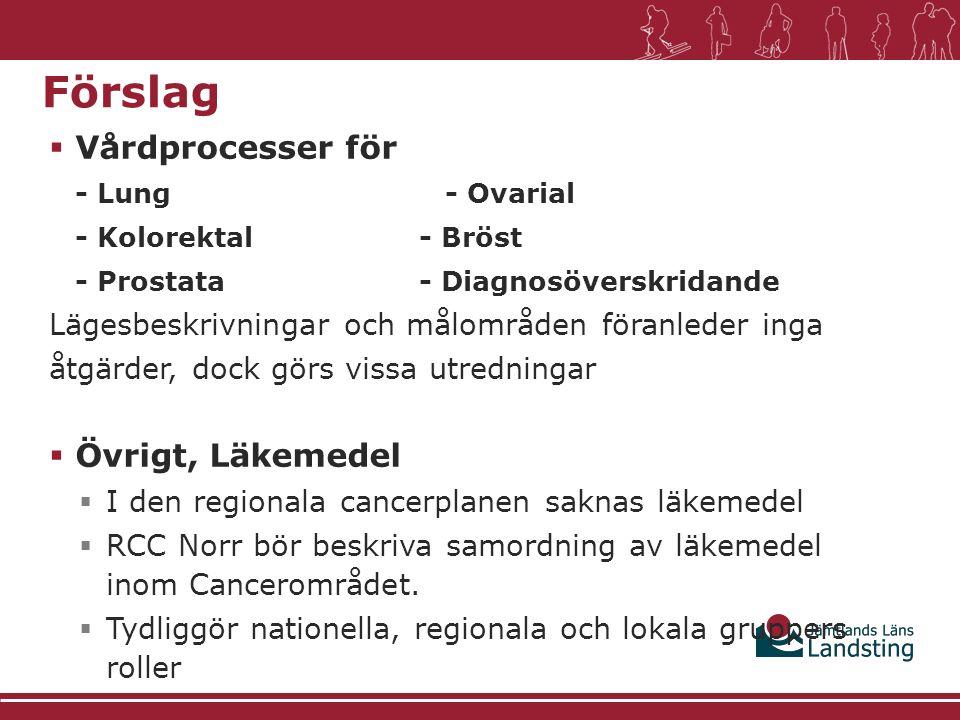  Vårdprocesser för - Lung- Ovarial - Kolorektal- Bröst - Prostata- Diagnosöverskridande Lägesbeskrivningar och målområden föranleder inga åtgärder, d