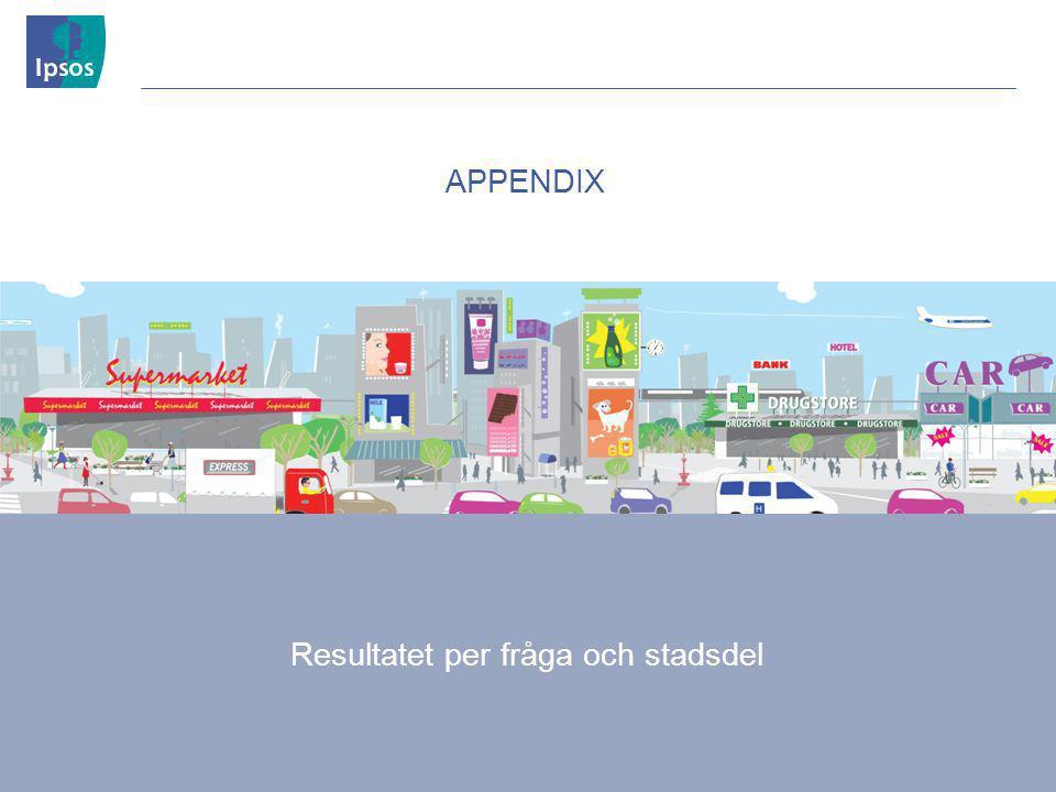 © 2011 Ipsos 54 Resultatet per fråga och stadsdel APPENDIX
