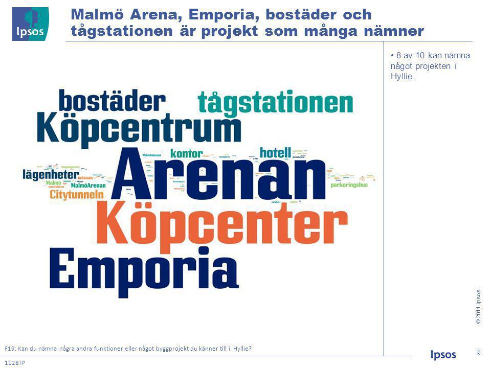 © 2011 Ipsos 9 9 Malmö Arena, Emporia, bostäder och tågstationen är projekt som många nämner F19.