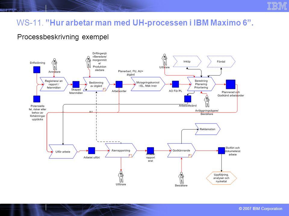 © 2007 IBM Corporation WS-11. Hur arbetar man med UH-processen i IBM Maximo 6 .