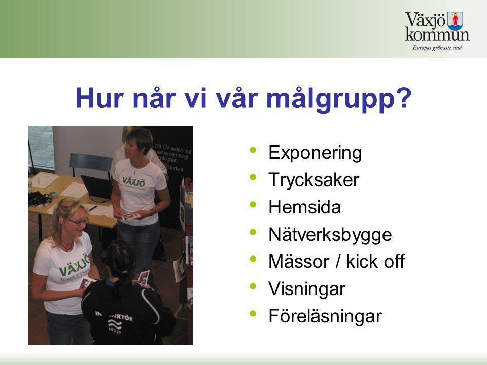 Företagsaktörer / Nätverksbygge.