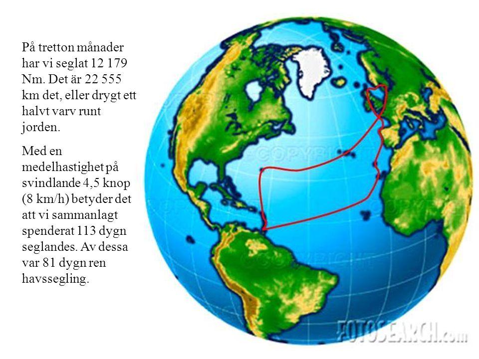 På tretton månader har vi seglat 12 179 Nm. Det är 22 555 km det, eller drygt ett halvt varv runt jorden. Med en medelhastighet på svindlande 4,5 knop