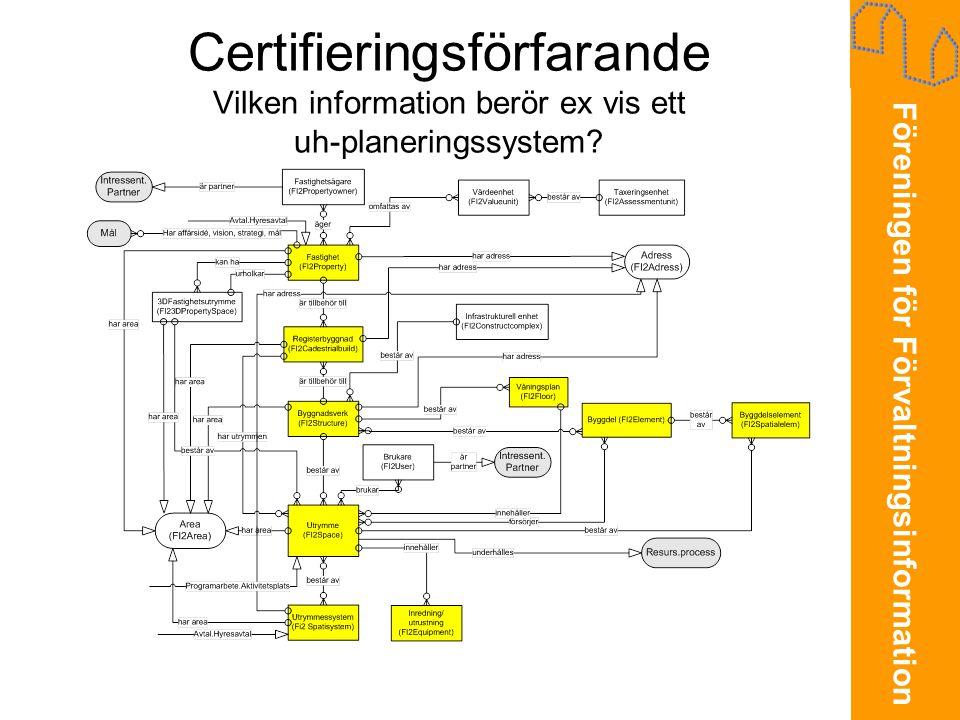 Föreningen för Förvaltningsinformation Certifieringsförfarande Vilken information berör ex vis ett uh-planeringssystem?