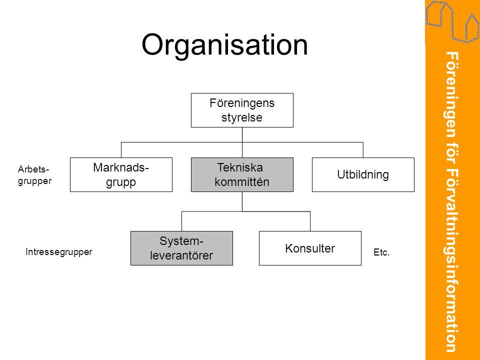 Föreningen för Förvaltningsinformation Organisation Föreningens styrelse Tekniska kommittén System- leverantörer Konsulter Marknads- grupp Utbildning Arbets- grupper Intressegrupper Etc.