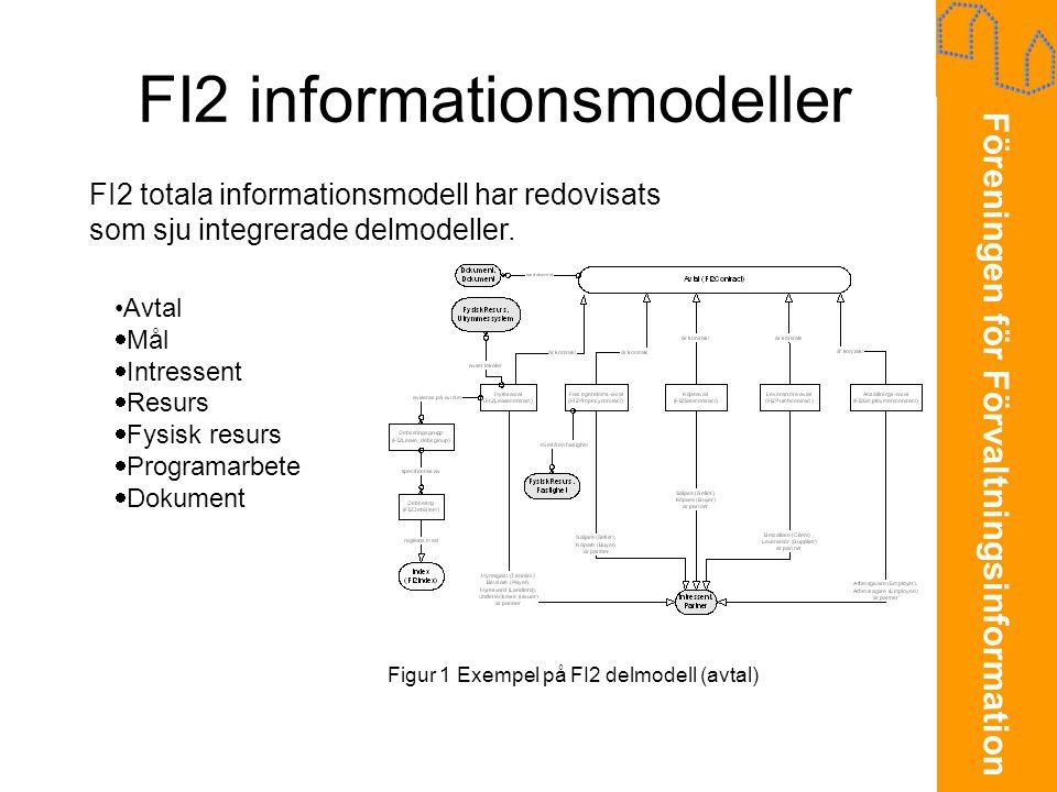Föreningen för Förvaltningsinformation FI2 informationsmodeller Figur 1 Exempel på FI2 delmodell (avtal) FI2 totala informationsmodell har redovisats som sju integrerade delmodeller.