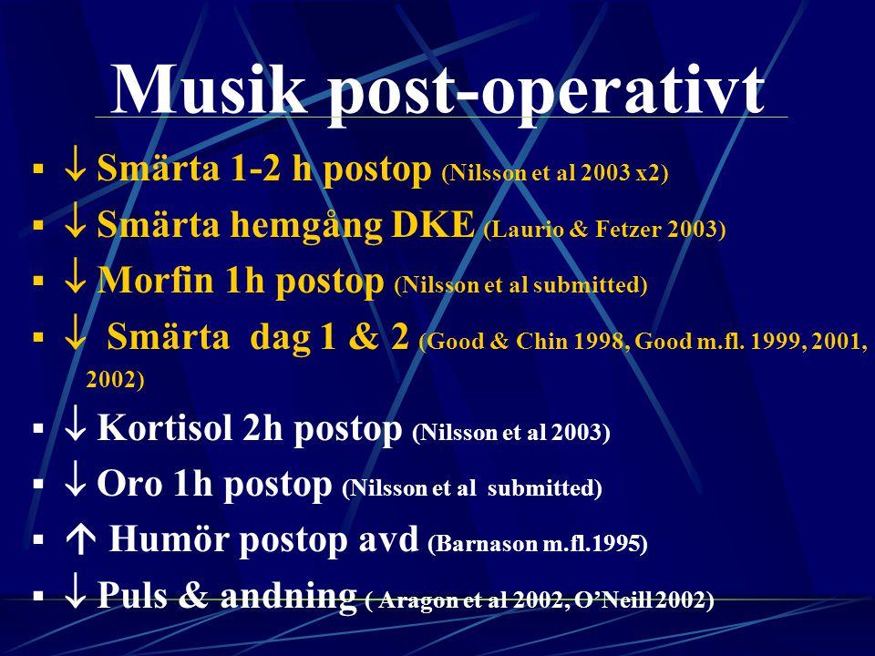 Musik post-operativt   Smärta 1-2 h postop (Nilsson et al 2003 x2)   Smärta hemgång DKE (Laurio & Fetzer 2003)   Morfin 1h postop (Nilsson et al submitted)   Smärta dag 1 & 2 (Good & Chin 1998, Good m.fl.