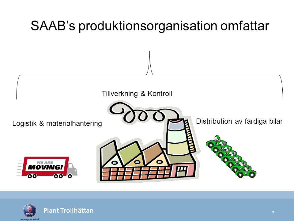 2 Plant Trollhättan SAAB's produktionsorganisation omfattar Logistik & materialhantering Tillverkning & Kontroll Distribution av färdiga bilar