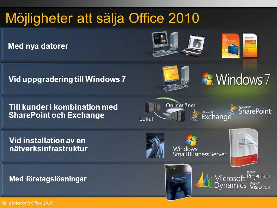 Sälja Microsoft Office 2010 Möjligheter att sälja Office 2010 Vid uppgradering till Windows 7 Vid installation av en nätverksinfrastruktur Med nya datorer Till kunder i kombination med SharePoint och Exchange Med företagslösningar
