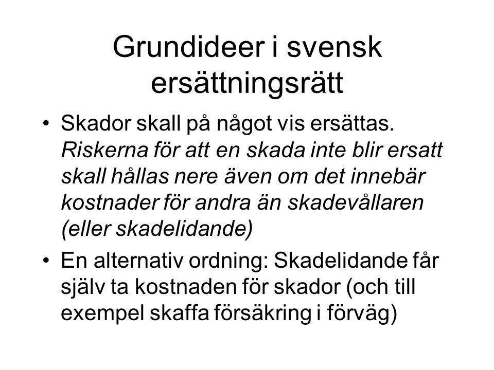 Grundideer i svensk ersättningsrätt •Skador skall på något vis ersättas. Riskerna för att en skada inte blir ersatt skall hållas nere även om det inne