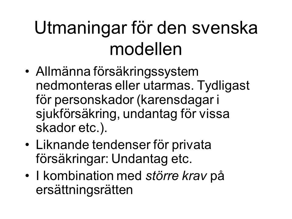 Utmaningar för den svenska modellen •Allmänna försäkringssystem nedmonteras eller utarmas. Tydligast för personskador (karensdagar i sjukförsäkring, u