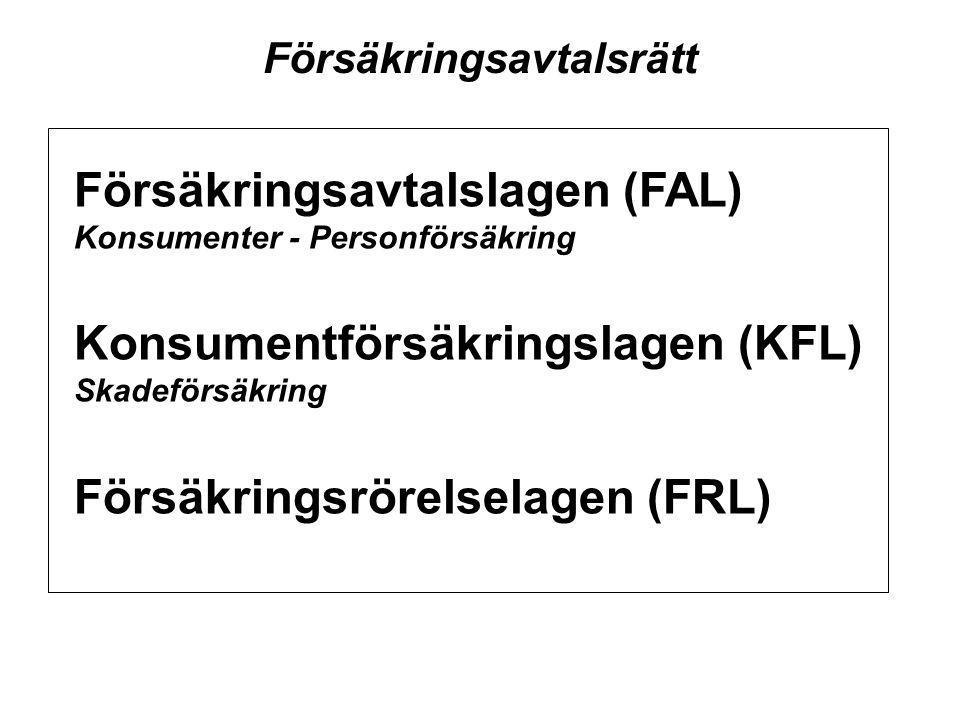 Försäkringsavtalsrätt Försäkringsavtalslagen (FAL) Konsumenter - Personförsäkring Konsumentförsäkringslagen (KFL) Skadeförsäkring Försäkringsrörelsela