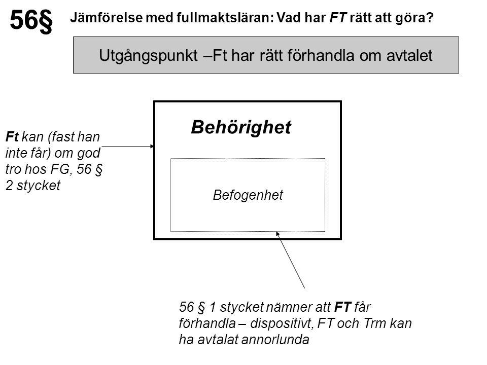 Jämförelse med fullmaktsläran: Vad har FT rätt att göra? Behörighet Befogenhet Ft kan (fast han inte får) om god tro hos FG, 56 § 2 stycket 56 § 1 sty