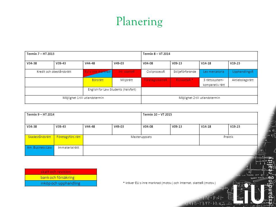 Planering Termin 9 – HT 2014 Termin 10 – VT 2015 V34-38V39-43V44-48V49-03V04-08V09-13V14-18V19-23 SkadeståndsrättFöretagsförs.rättMasteruppsatsPraktik Am.