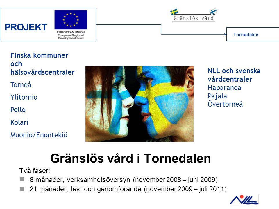 Tornedalen Gränslös vård i Tornedalen Två faser:  8 månader, verksamhetsöversyn (november 2008 – juni 2009)  21 månader, test och genomförande (nove