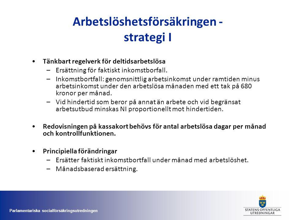 Parlamentariska socialförsäkringsutredningen Arbetslöshetsförsäkringen - strategi I •Tänkbart regelverk för deltidsarbetslösa –Ersättning för faktiskt