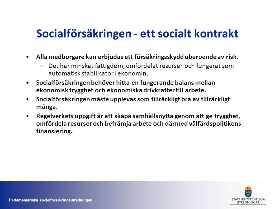 Parlamentariska socialförsäkringsutredningen Socialförsäkringen - ett socialt kontrakt •Alla medborgare kan erbjudas ett försäkringsskydd oberoende av