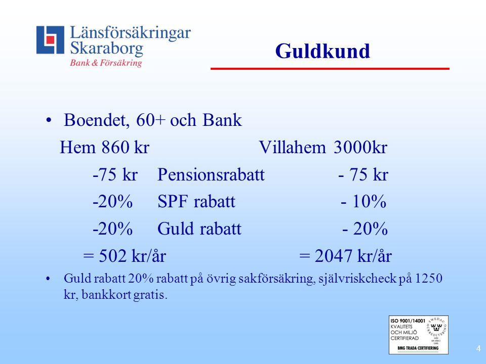 4 Guldkund •Boendet, 60+ och Bank Hem 860 kr Villahem 3000kr -75 kr Pensionsrabatt - 75 kr -20% SPF rabatt - 10% -20% Guld rabatt - 20% = 502 kr/år =