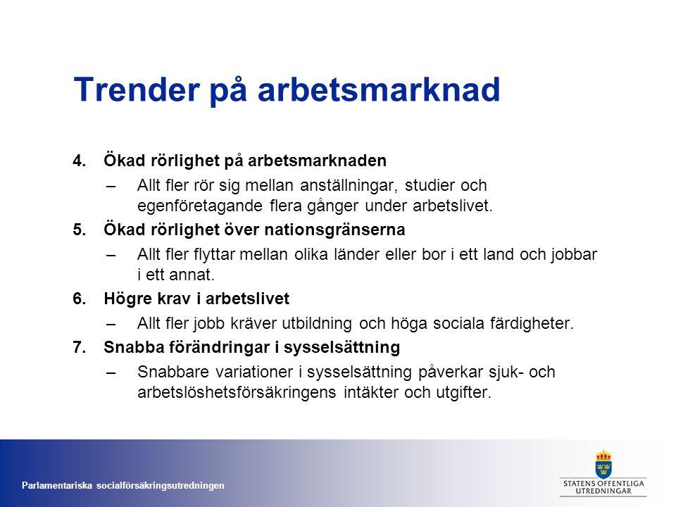 Parlamentariska socialförsäkringsutredningen Trender på arbetsmarknad 4.Ökad rörlighet på arbetsmarknaden –Allt fler rör sig mellan anställningar, stu