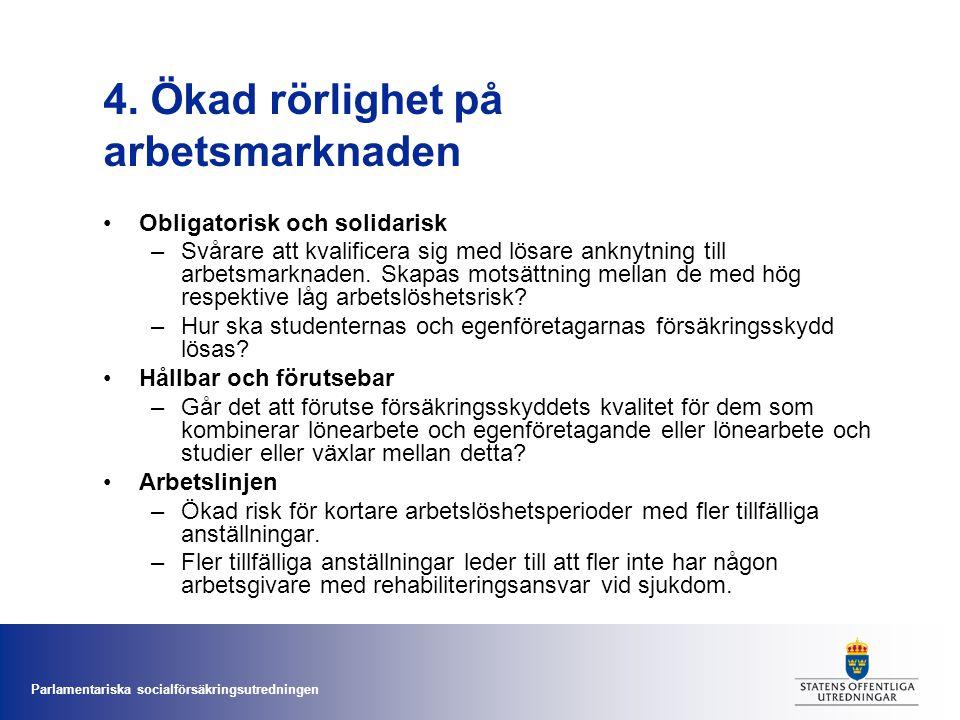 Parlamentariska socialförsäkringsutredningen 4. Ökad rörlighet på arbetsmarknaden •Obligatorisk och solidarisk –Svårare att kvalificera sig med lösare