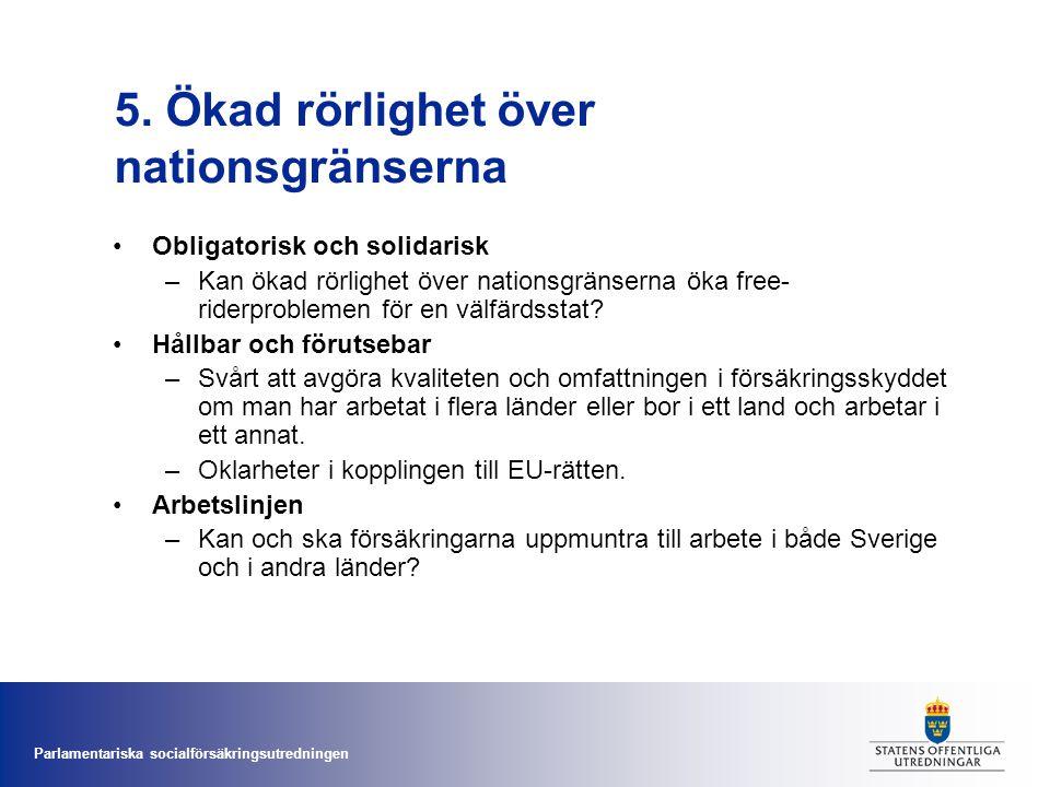 Parlamentariska socialförsäkringsutredningen 5. Ökad rörlighet över nationsgränserna •Obligatorisk och solidarisk –Kan ökad rörlighet över nationsgrän