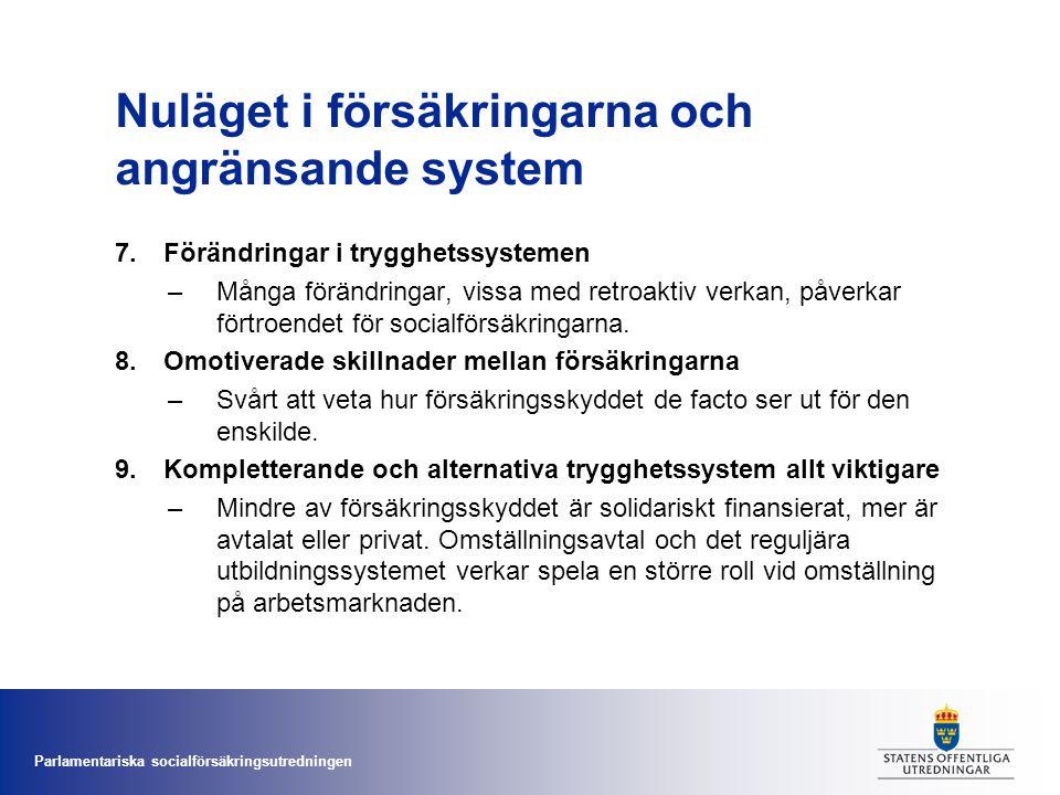 Parlamentariska socialförsäkringsutredningen Nuläget i försäkringarna och angränsande system 7.Förändringar i trygghetssystemen –Många förändringar, v