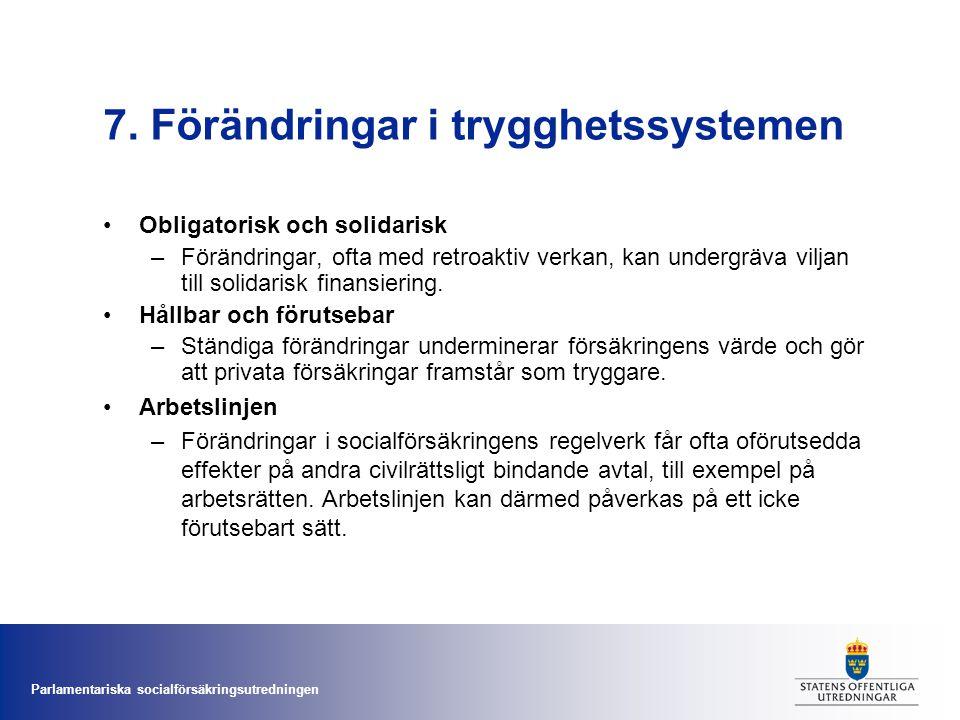 Parlamentariska socialförsäkringsutredningen 7. Förändringar i trygghetssystemen •Obligatorisk och solidarisk –Förändringar, ofta med retroaktiv verka