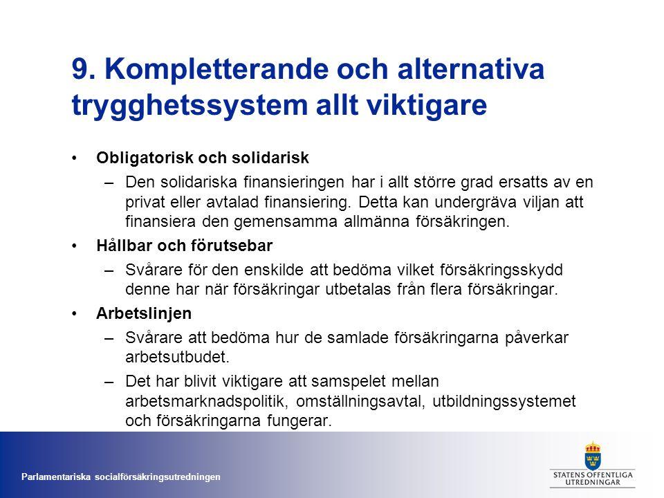 Parlamentariska socialförsäkringsutredningen 9. Kompletterande och alternativa trygghetssystem allt viktigare •Obligatorisk och solidarisk –Den solida