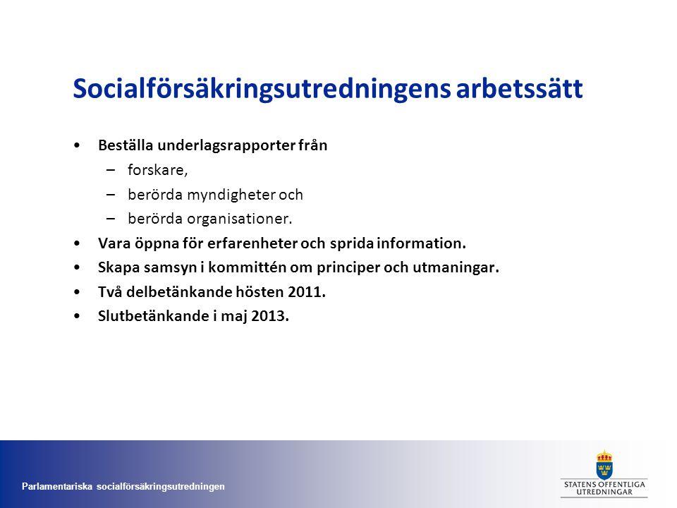 Parlamentariska socialförsäkringsutredningen Socialförsäkringsutredningens arbetssätt •Beställa underlagsrapporter från –forskare, –berörda myndighete